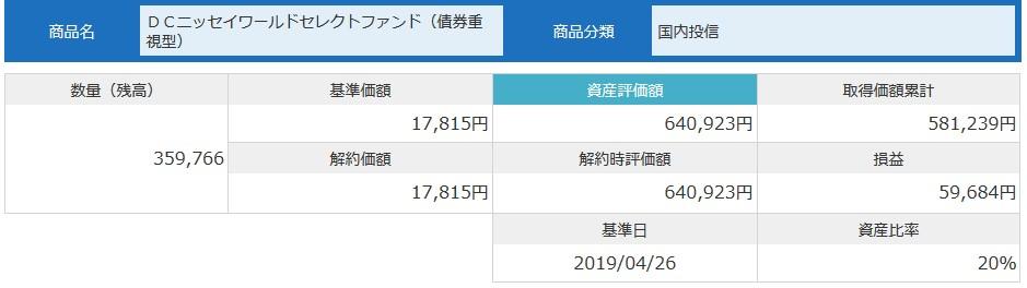 201905NISSAY401kDCニッセイワールドセレクトファンド(債券)