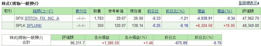 20190719_米国株SBI証券評価損益