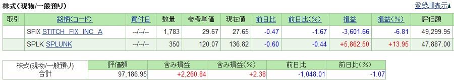 20190712_米国株SBI証券評価損益