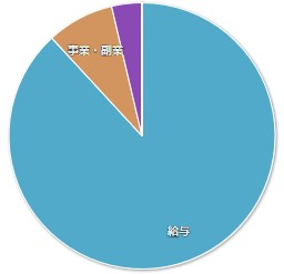 201906家計簿公開03