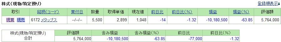 20190809_日本株SBI証券評価損益