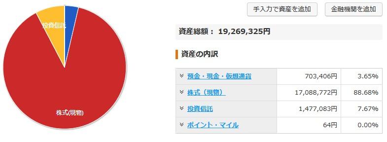 201908_全資産構成