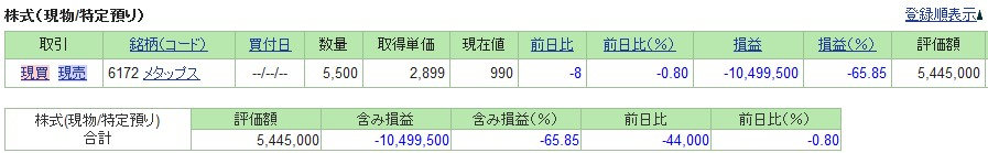 20190816_日本株SBI証券評価損益