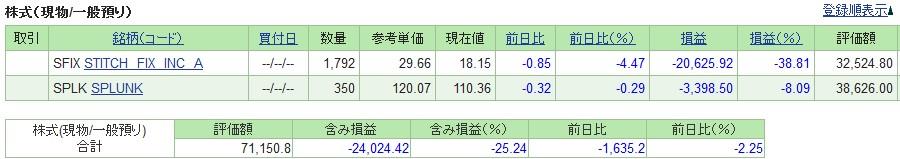 20190907_米国株SBI証券評価損益