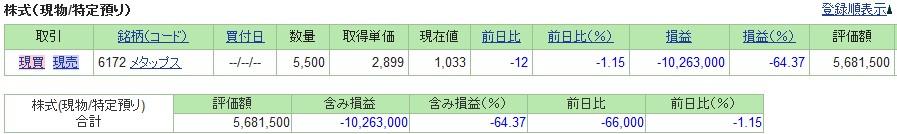 20190927_日本株SBI証券評価損益