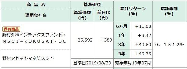 201909NISSAY401kMSCI-KOKUSAI商品情報