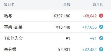 201911マネーフォワードME-家計簿公開-収入02