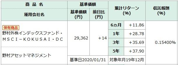 202002NISSAY401kMSCI-KOKUSAI商品情報