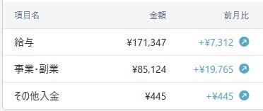 202005マネーフォワードME-家計簿公開-収入02