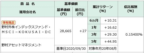 202010NISSAY401kMSCI-KOKUSAI商品情報