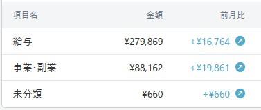 202010マネーフォワードME-家計簿公開-収入02