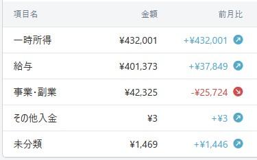 202012マネーフォワードME-家計簿公開-収入02