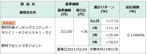 202102-NISSAY401kMSCI-KOKUSAI商品情報