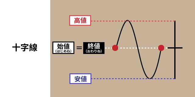 10_十字線