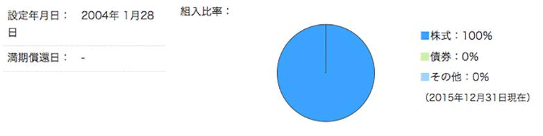 nisei-225no1