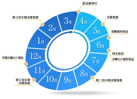 4-3-4IRカレンダー-min