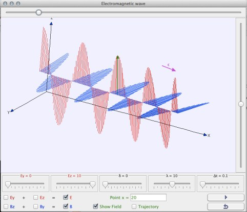 Simulation of a plane electromagnetic wave.