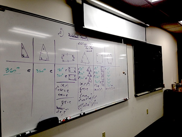A white board with drawn polygons and lists of the rotations which leave it looking the same.