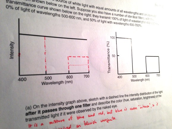 We worked on transmittance curves for multiple filters.