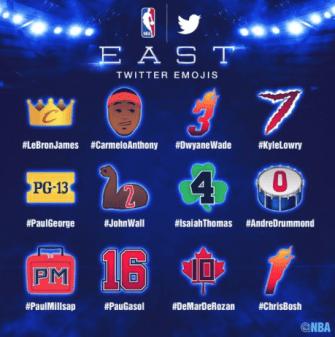 East_Emojis