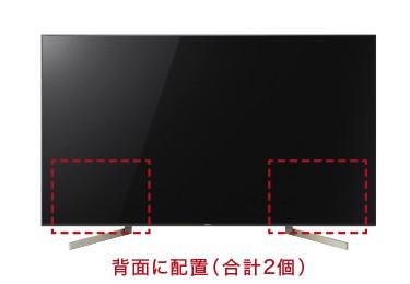 KJ-49X9000F 口コミ