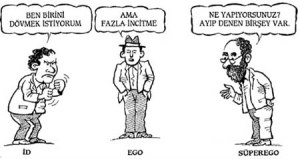 Sigmund Freud ve Psikanalitik Kuramı