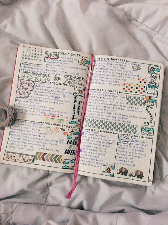 Nicht Noch So Ein Bullet Journal Guide Teil 4 Links Und Inspirationen Fr Euer Bullet