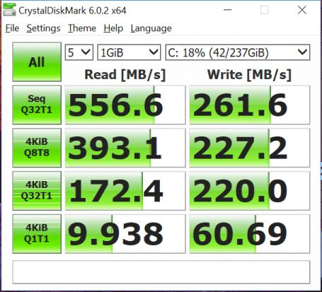 ความเร็วของ SSD ทดสอบด้วยโปรแกรม CrystalDiskMark 6.0.2 x64