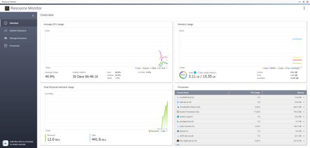 หน้าจอโปรแกรม Resource Monitor ของ QNAP NAS แสดงภาพรวมของทรัพยากรต่างๆ ของระบบ