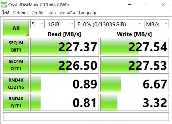 ผลการทดสอบความเร็วของ WD Red 14TB ด้วยโปรแกรม Crystal Disk Mark 7.0.0