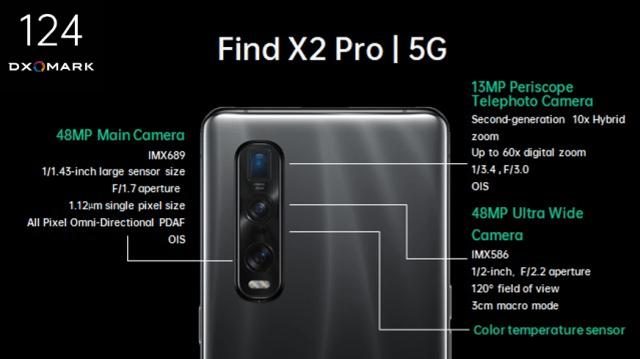 สเปกของ OPPO Find X2 Pro 5G