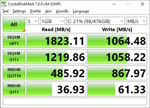 ผลการทดสอบความเร็ว SSD ของ ASUS ROG Strix G G731GU-EV231T จากโปรแกรม CrystalDiskMark