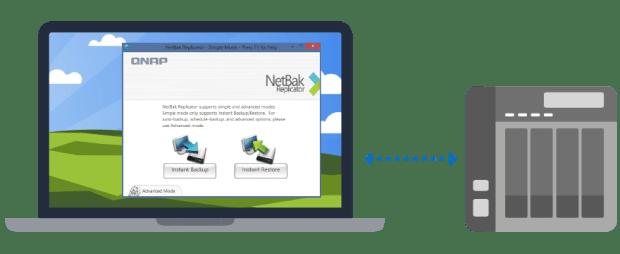 กราฟิกแสดงการทำงานของ NetBak Replicator