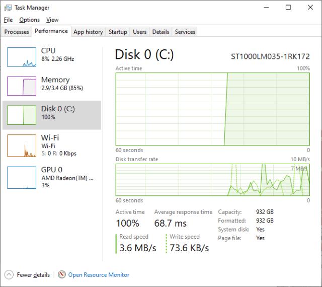 หน้าจอ Task Manager แสดงการใช้งานทรัพยากรต่างๆ อาท CPU, RAM, Hard disk
