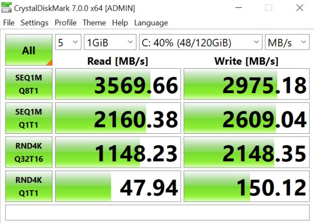 ผลการทดสอบความเร็ว SSD ของ Huawei MateBook 14 2020 AMD