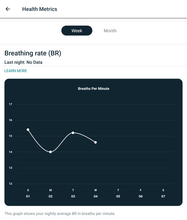 หน้าจอแอป Fitbit แสดง Breathing rate
