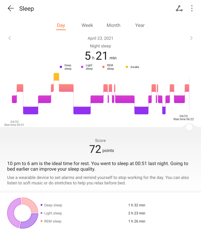 หน้าจอแอป Huawei Health ขณะกำลังแสดงข้อมูลการนอนหลับ