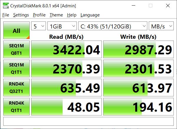 ผลการทดสอบความเร็วของ SSD ของ Huawei MateBook D15 2021 ด้วยโปรแกรม CrystalDiskMark 8.0.1