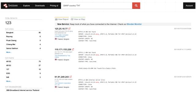 หน้าเว็บ shodan.io แสดงรายชื่อเซิร์ฟเวอร์ที่น่าจะเป็น QNAP NAS ที่อยู่ในประเทศไทย