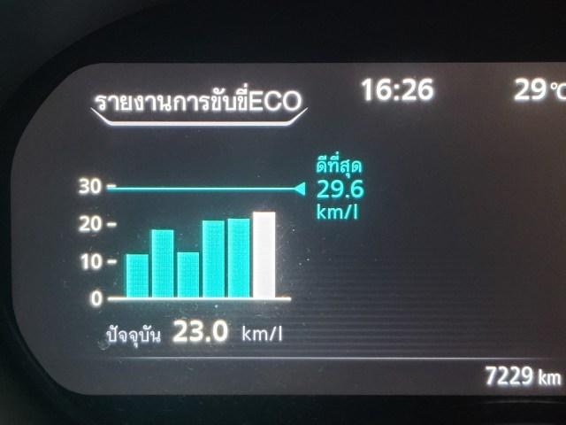 หน้าจอแดชบอร์ดของ Nissan Kicks ที่แสดงรายงานการขับขี่