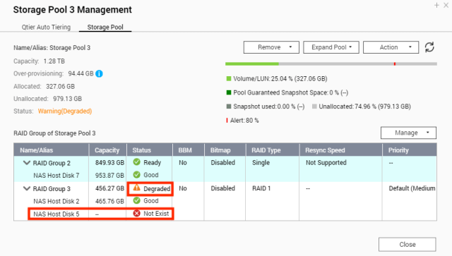 หน้าจอ Storage Pool Management ของ RAID Group 3 ที่มีปัญหา