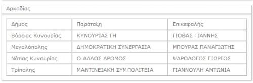 syriza-mpoyras2