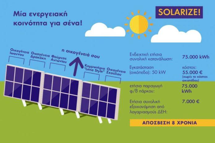 Ενεργειακή Κοινότητα Μη Κερδοσκοπικού Χαρακτήρα απέκτησε η κοινότητα Υψηλάντης στην Κοζάνη