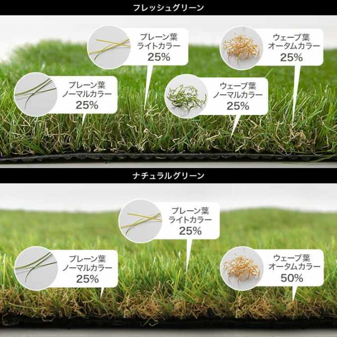 LOWYAの人工芝は環境に良い