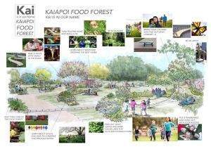 Food forest purpose