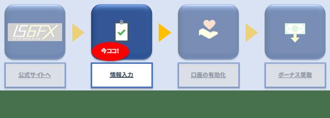 IS6FX②口座情報登録