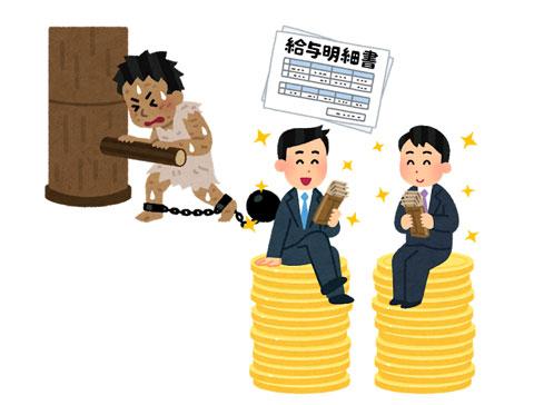 徴用工のイメージと実際は高額の報酬をもらっていた朝鮮半島の人