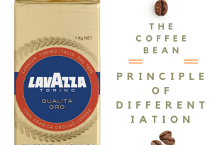 The Coffee Principle of Differentiation