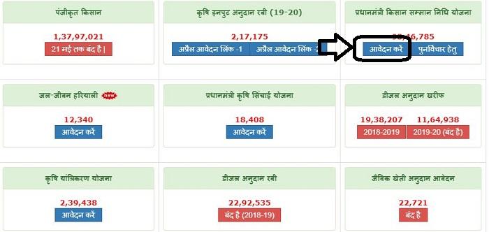 Bihar Kisan Samman Nidhi Yojana 2020 In Hindi