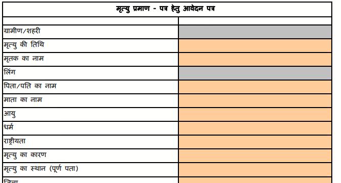 Uttarakhand death certificate Online Apply Form 2020
